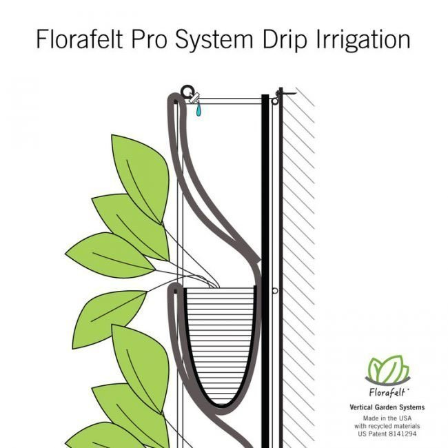Drip Irrigation System Diagram